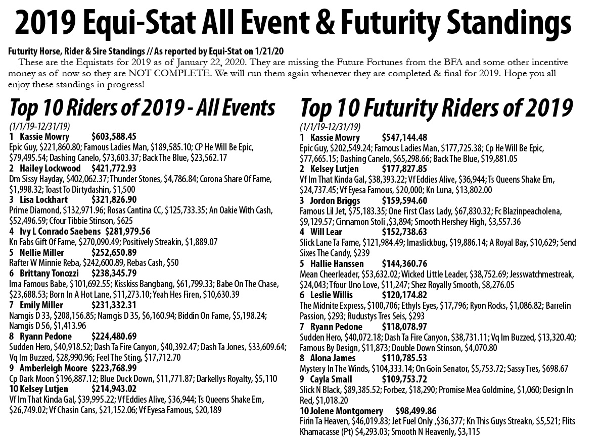Ryann Pedone makes Top Ten Futurity and Open Riders, #8 Open and #7 Futurity