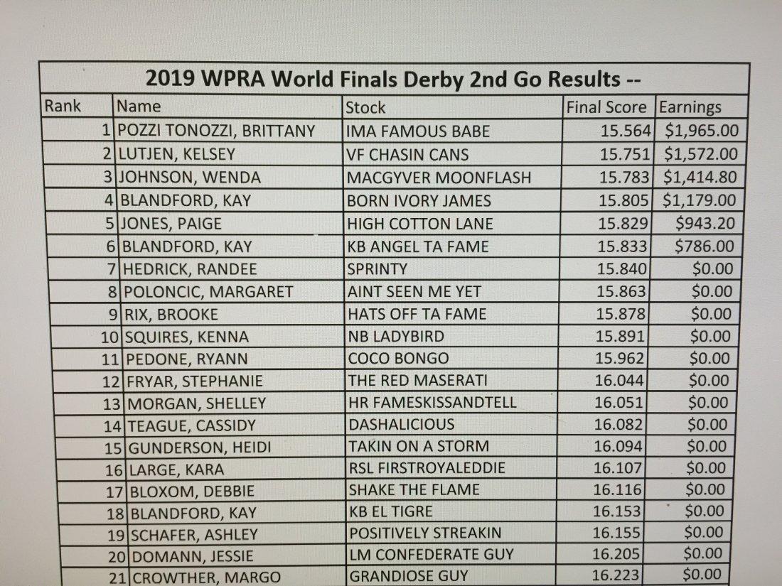 Coco Bongo Derby 2nd Go 15.962