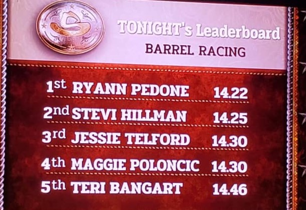 Feel The Sting and Ryann winning Bracket 2, Round 1 at the San Antonio PRCA Rodeo with a 14.22