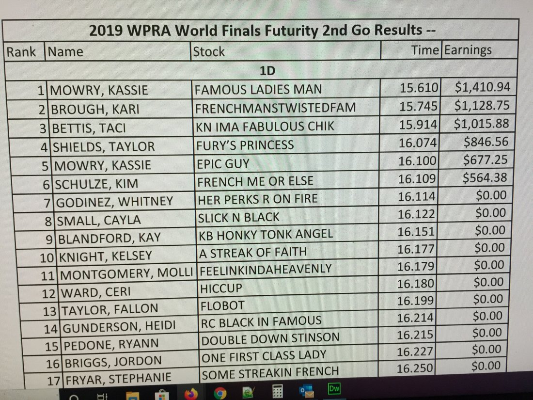 Double Down Stinson WPRA Futurity Finals 2nd Go 16.215