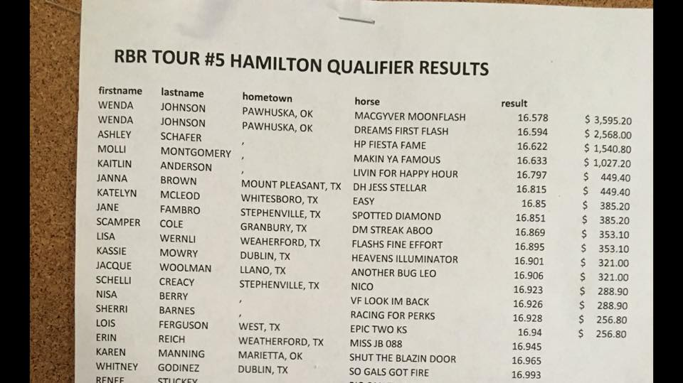 Racing For Perks aka Witt pulling a 1D check at the RBR Tour Stop #5 Hamilton, TX